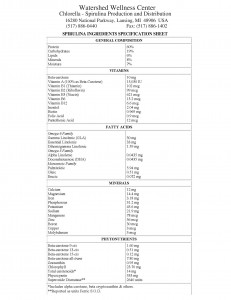 WWC_Spirulina-Spec_Sheet-INGREDIENTS