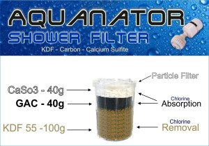 Aquanator_Shower_Filter-FILTERS