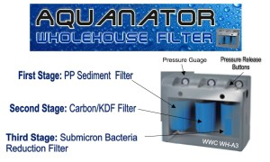 Whole_House_AQUANATOR-Filters
