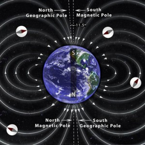 EarthsMagneticField